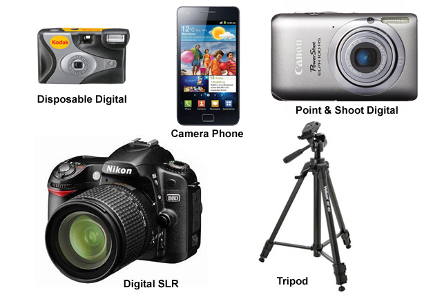 Which equipment should you choose? Disposable Digital, Camera Phone, Point & Shoot Digital, Digital SLR, Tripod.